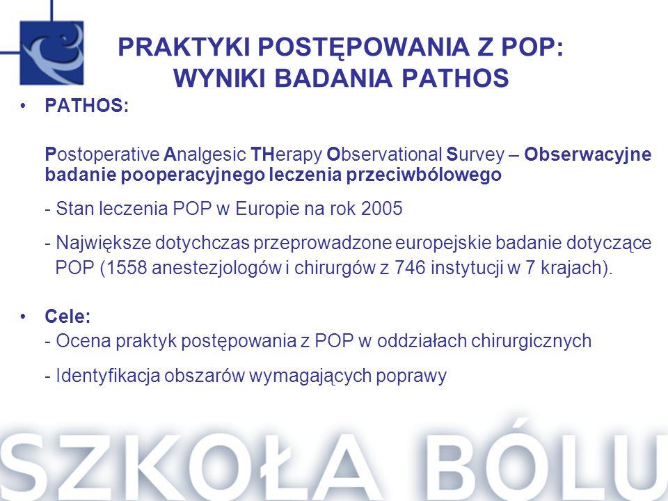 PRAKTYKI POSTĘPOWANIA Z POP: WYNIKI BADANIA PATHOS