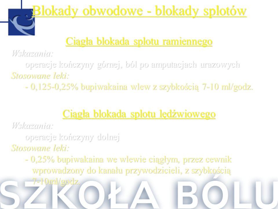 Blokady obwodowe - blokady splotów