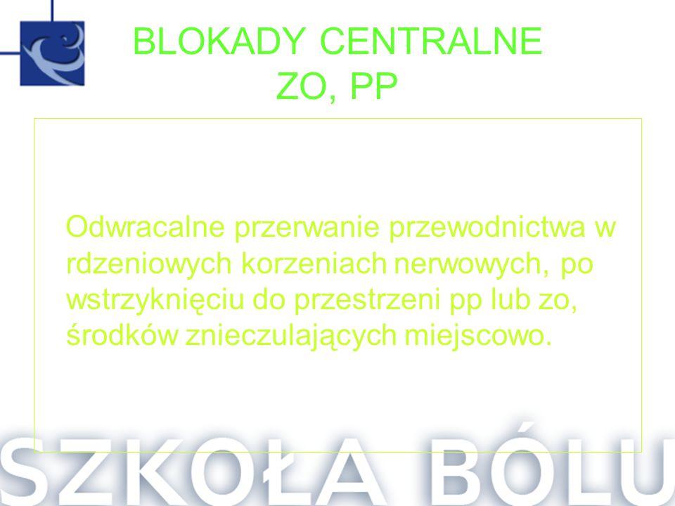 BLOKADY CENTRALNE ZO, PP
