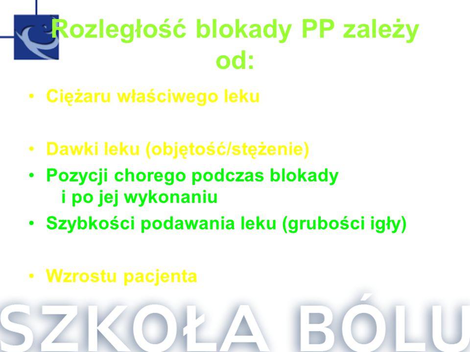 Rozległość blokady PP zależy od: