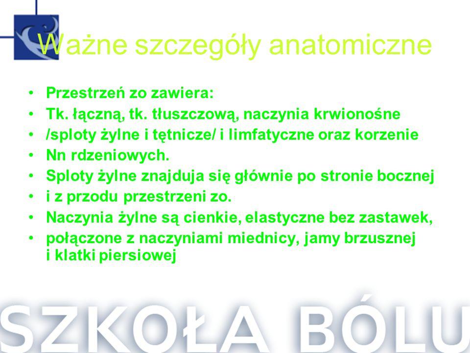 Ważne szczegóły anatomiczne