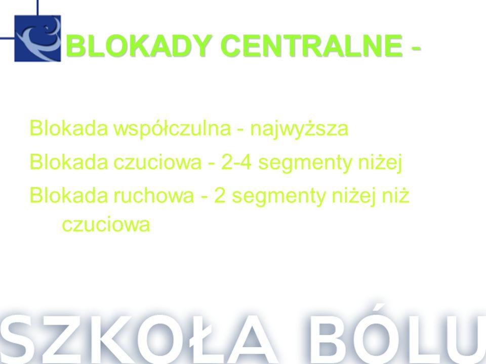 BLOKADY CENTRALNE - Blokada współczulna - najwyższa