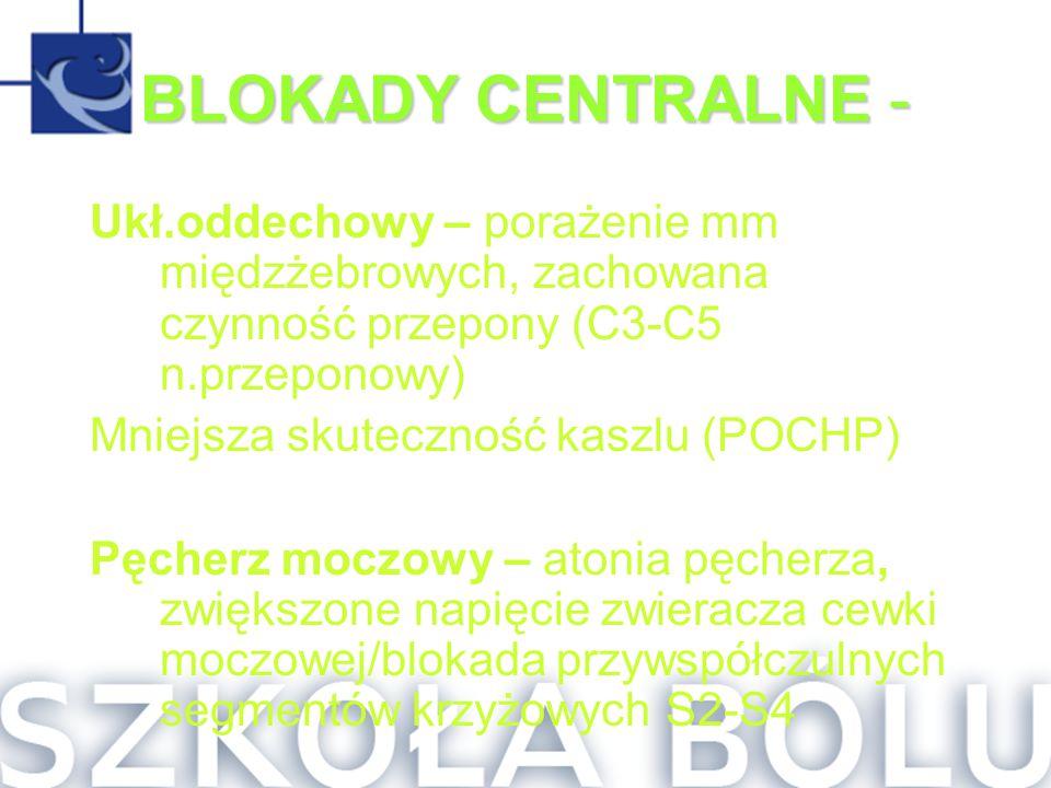 BLOKADY CENTRALNE - Ukł.oddechowy – porażenie mm międzżebrowych, zachowana czynność przepony (C3-C5 n.przeponowy)