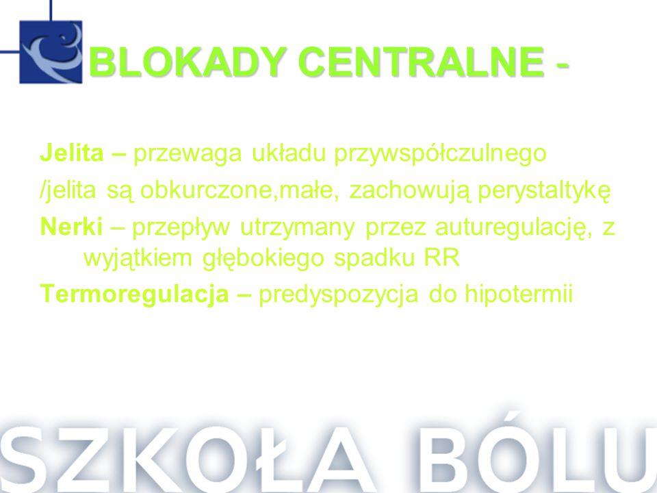 BLOKADY CENTRALNE - Jelita – przewaga układu przywspółczulnego