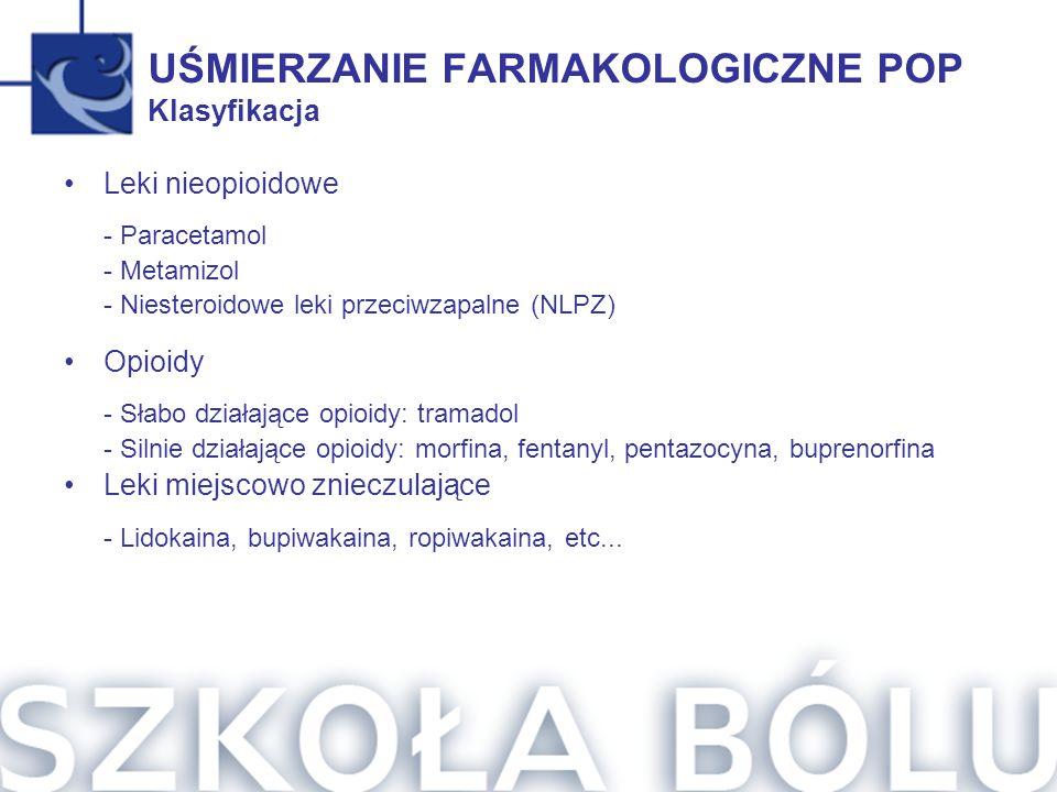 UŚMIERZANIE FARMAKOLOGICZNE POP Klasyfikacja