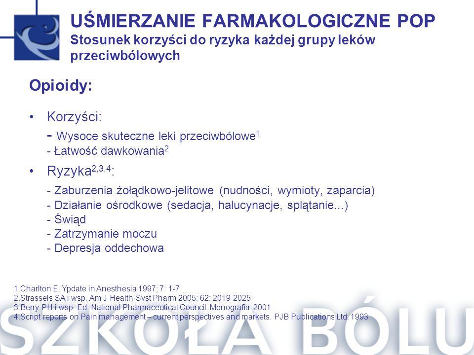 UŚMIERZANIE FARMAKOLOGICZNE POP Stosunek korzyści do ryzyka każdej grupy leków przeciwbólowych