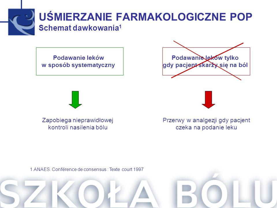 UŚMIERZANIE FARMAKOLOGICZNE POP Schemat dawkowania1