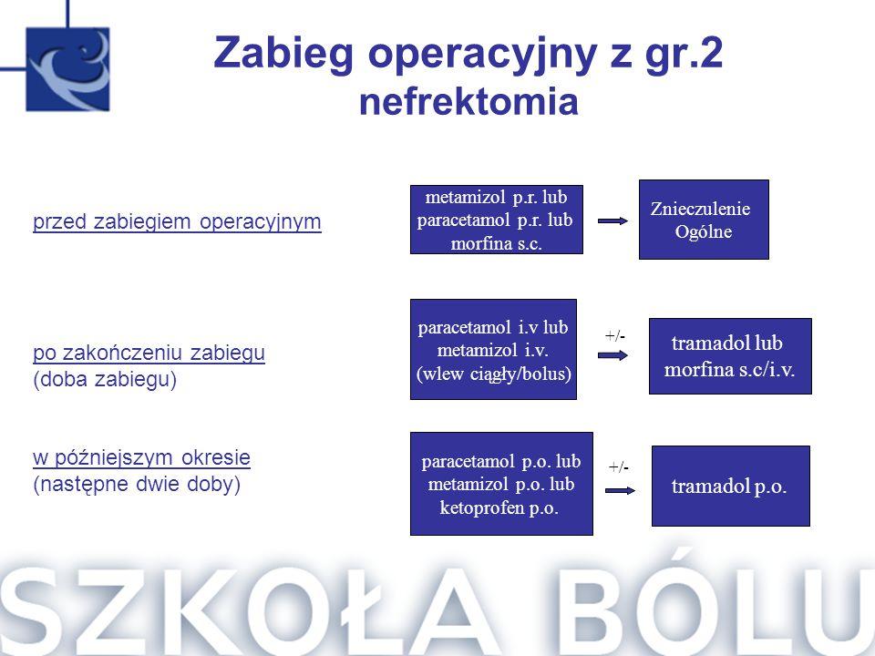Zabieg operacyjny z gr.2 nefrektomia
