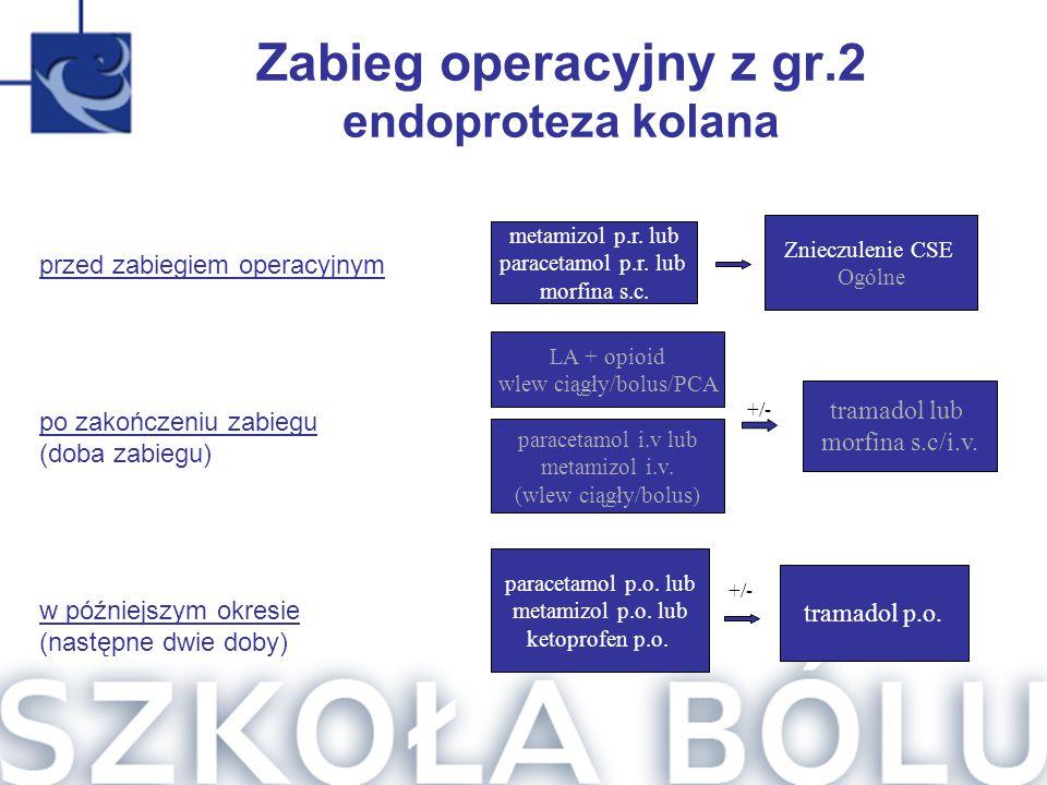 Zabieg operacyjny z gr.2 endoproteza kolana