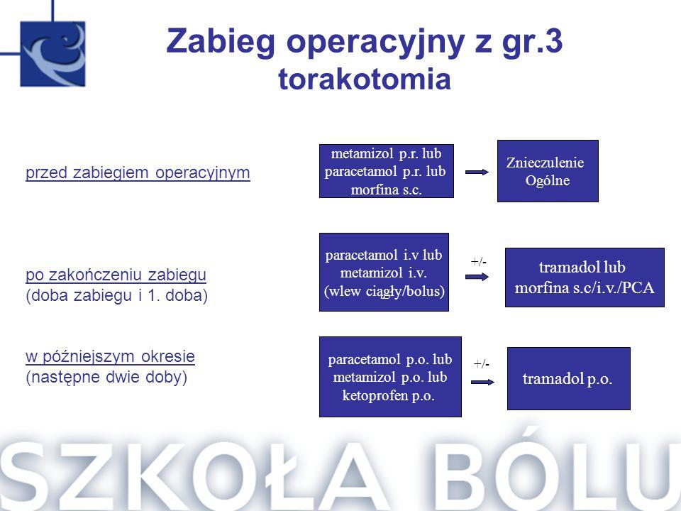 Zabieg operacyjny z gr.3 torakotomia