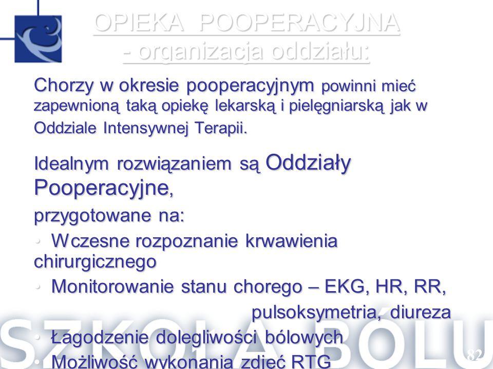 OPIEKA POOPERACYJNA - organizacja oddziału: