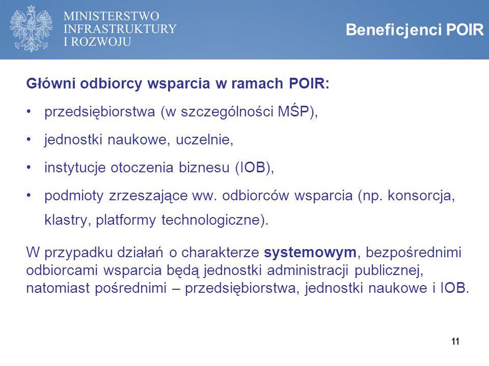 Beneficjenci POIR Główni odbiorcy wsparcia w ramach POIR: