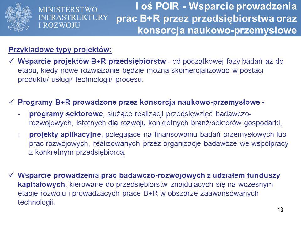 I oś POIR - Wsparcie prowadzenia prac B+R przez przedsiębiorstwa oraz konsorcja naukowo-przemysłowe