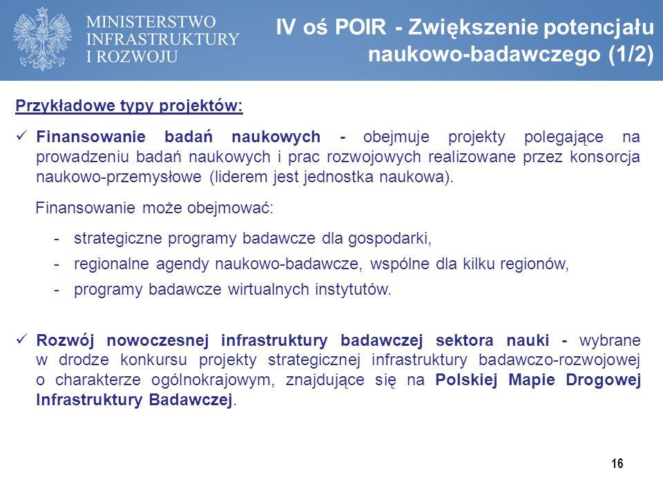 IV oś POIR - Zwiększenie potencjału naukowo-badawczego (1/2)