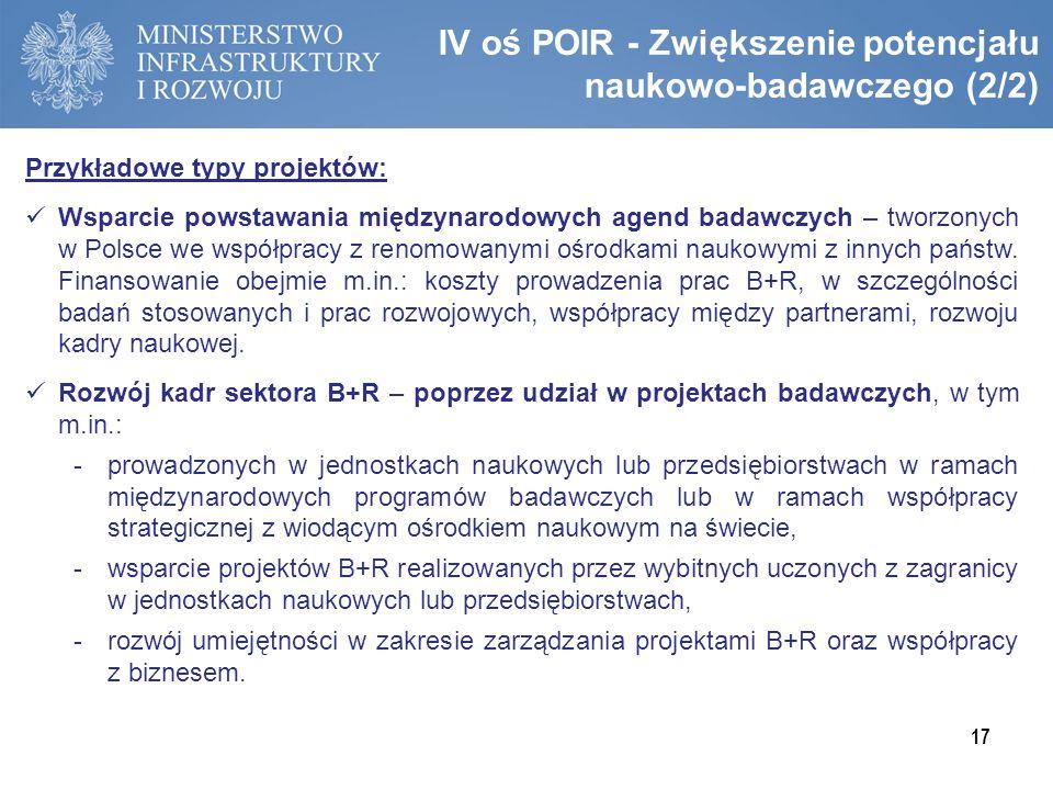 IV oś POIR - Zwiększenie potencjału naukowo-badawczego (2/2)