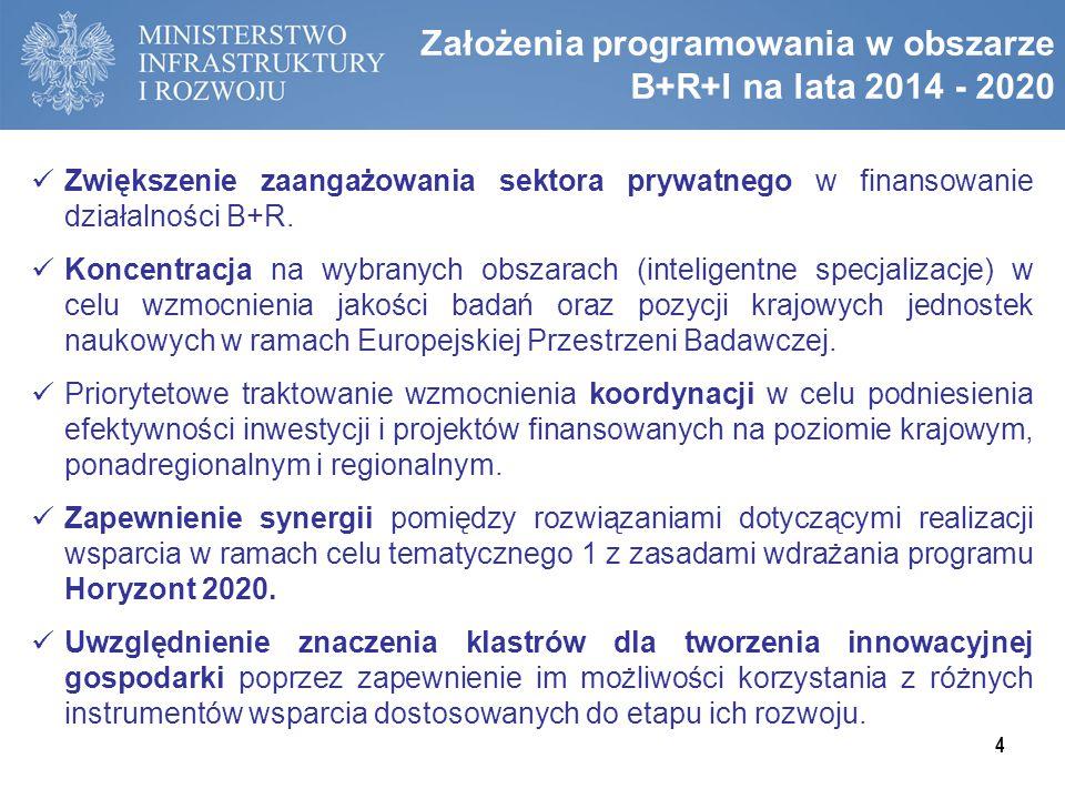 Założenia programowania w obszarze B+R+I na lata 2014 - 2020