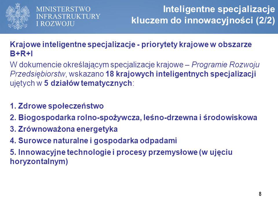 Inteligentne specjalizacje kluczem do innowacyjności (2/2)