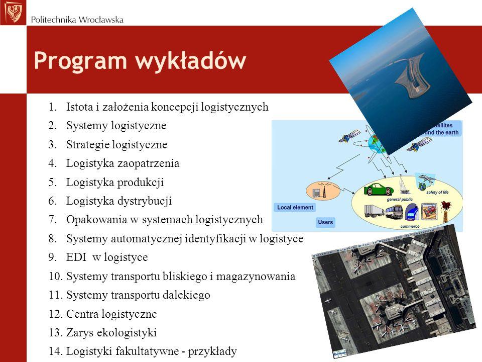 Program wykładów Istota i założenia koncepcji logistycznych