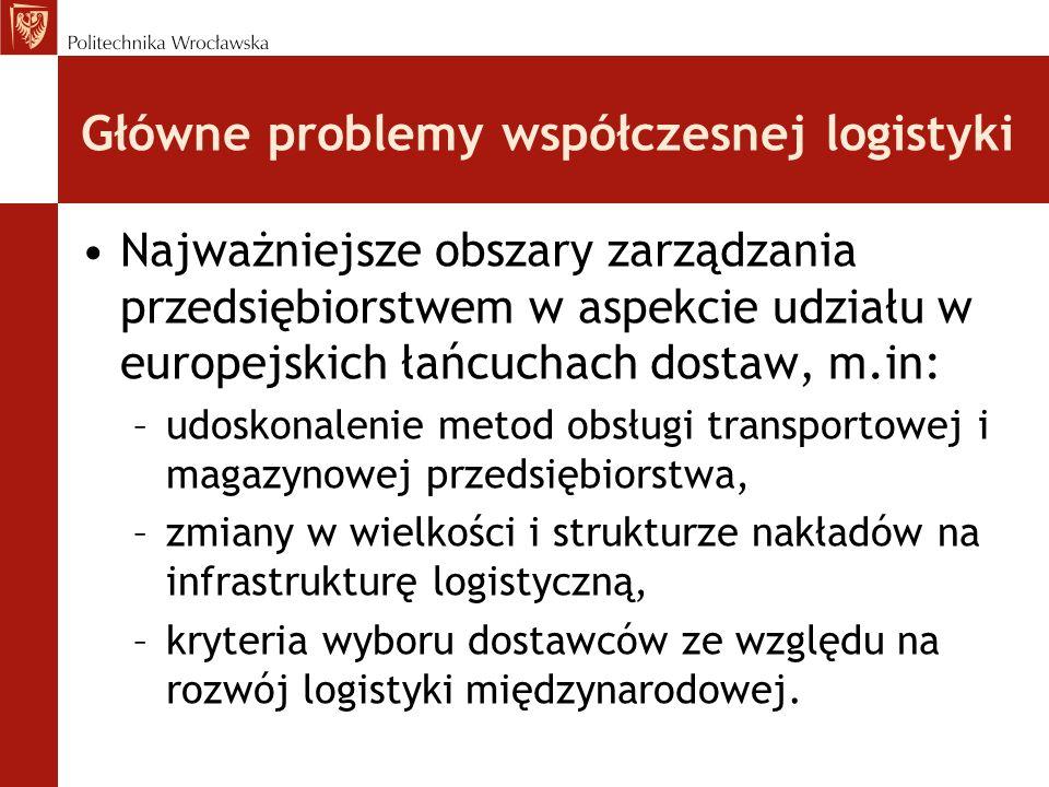 Główne problemy współczesnej logistyki