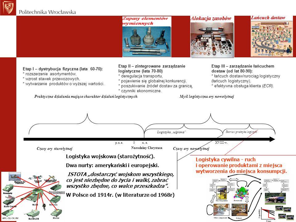 Logistyka wojskowa (starożytność).