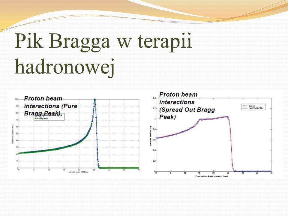 Pik Bragga w terapii hadronowej
