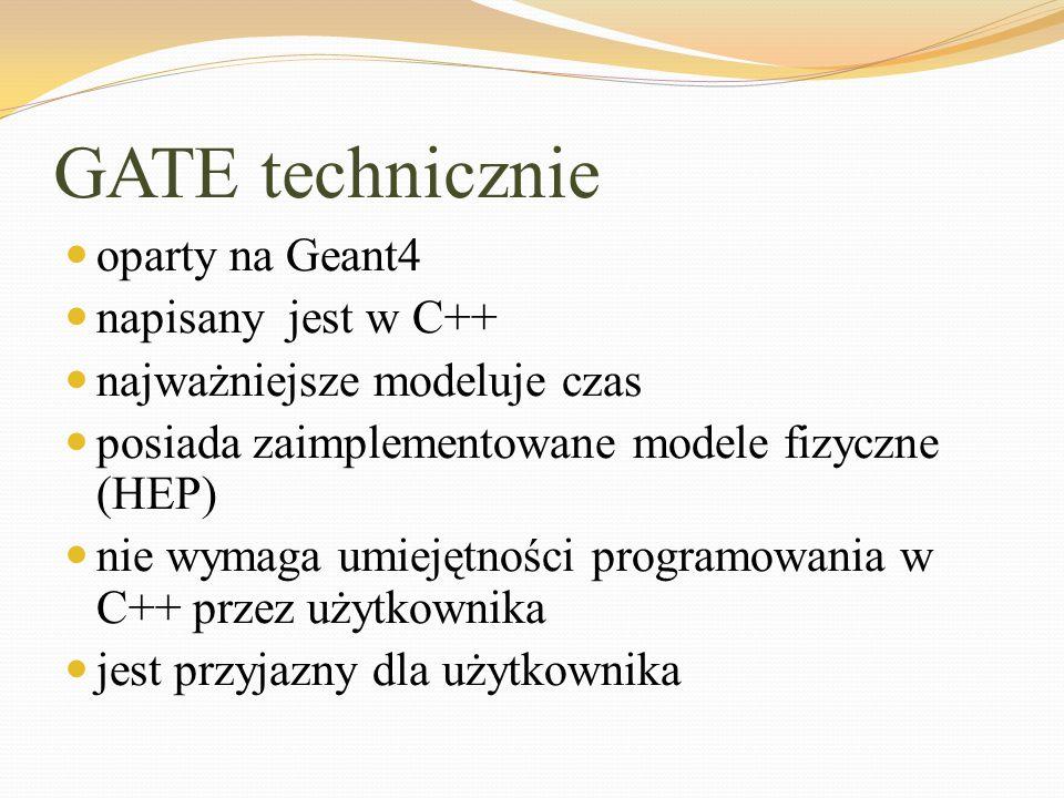 GATE technicznie oparty na Geant4 napisany jest w C++