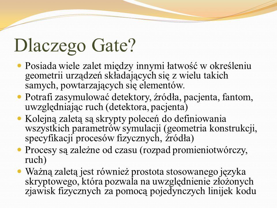 Dlaczego Gate