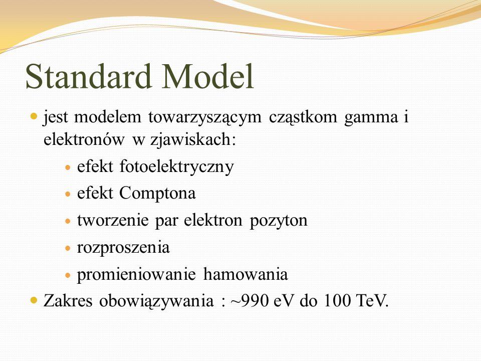 Standard Model jest modelem towarzyszącym cząstkom gamma i elektronów w zjawiskach: efekt fotoelektryczny.