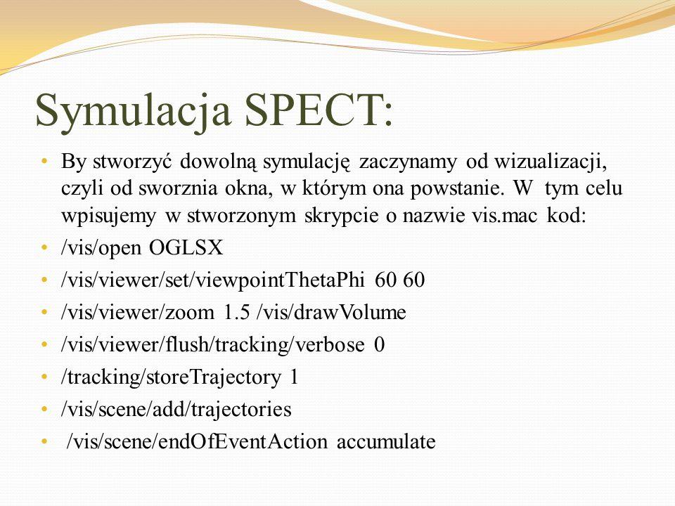 Symulacja SPECT: