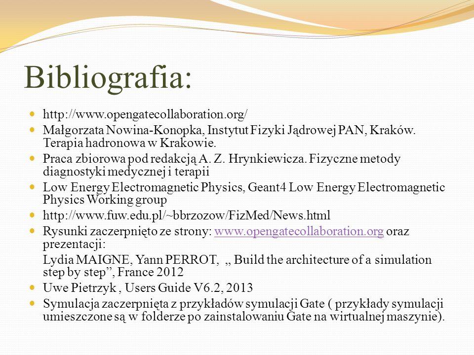 Bibliografia: http://www.opengatecollaboration.org/