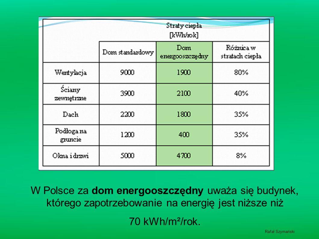 W Polsce za dom energooszczędny uważa się budynek, którego zapotrzebowanie na energię jest niższe niż