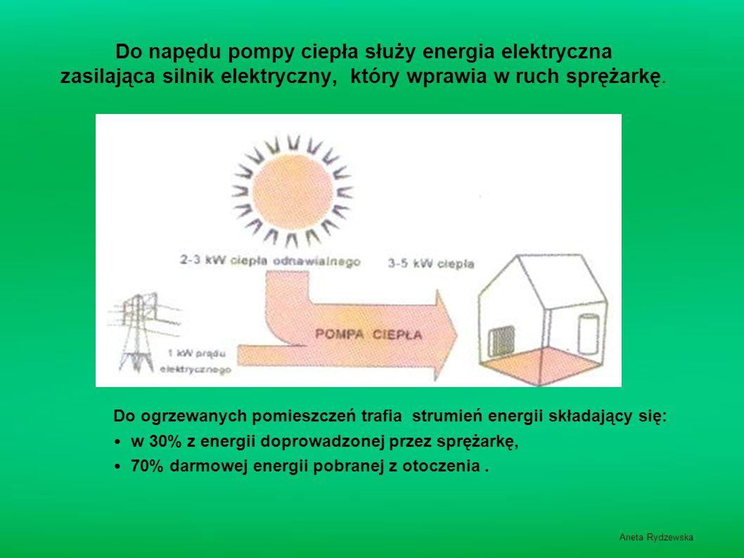 Do napędu pompy ciepła służy energia elektryczna