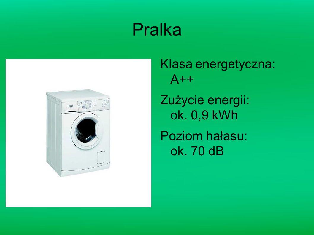 Pralka Klasa energetyczna: A++ Zużycie energii: ok. 0,9 kWh