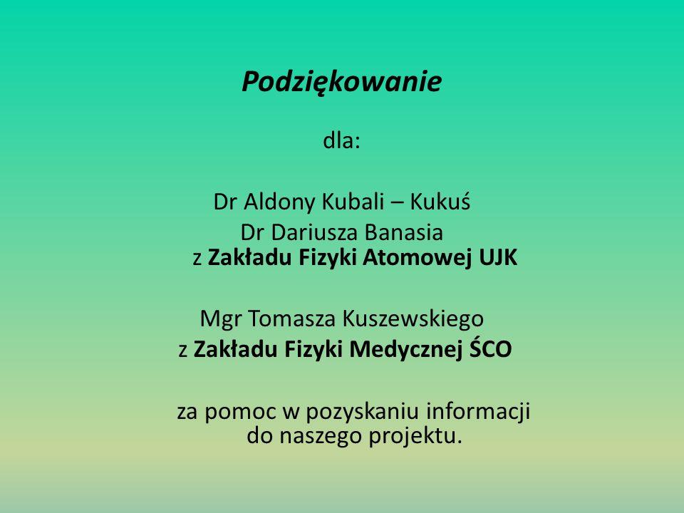 Podziękowanie dla: Dr Aldony Kubali – Kukuś