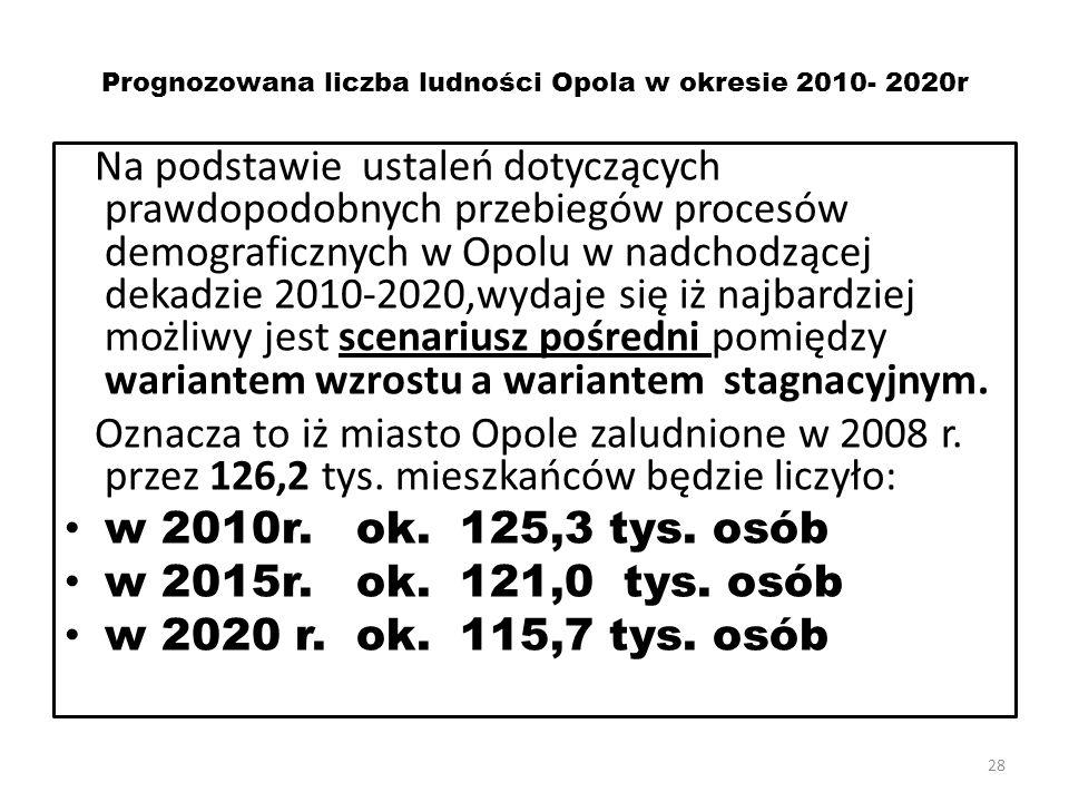 Prognozowana liczba ludności Opola w okresie 2010- 2020r