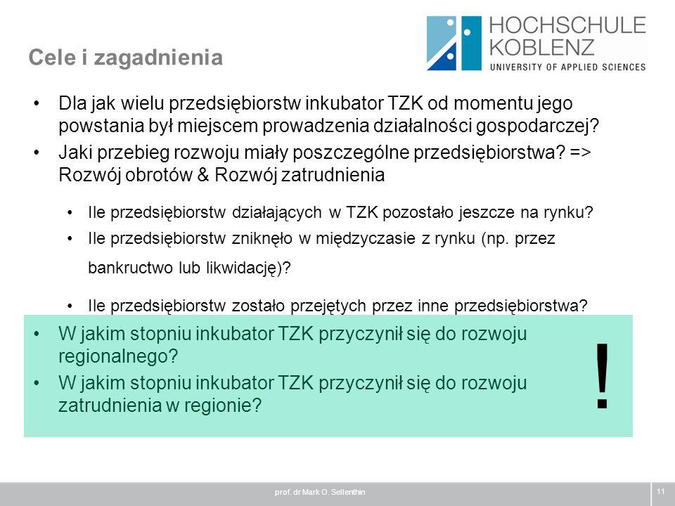 Cele i zagadnienia Dla jak wielu przedsiębiorstw inkubator TZK od momentu jego powstania był miejscem prowadzenia działalności gospodarczej