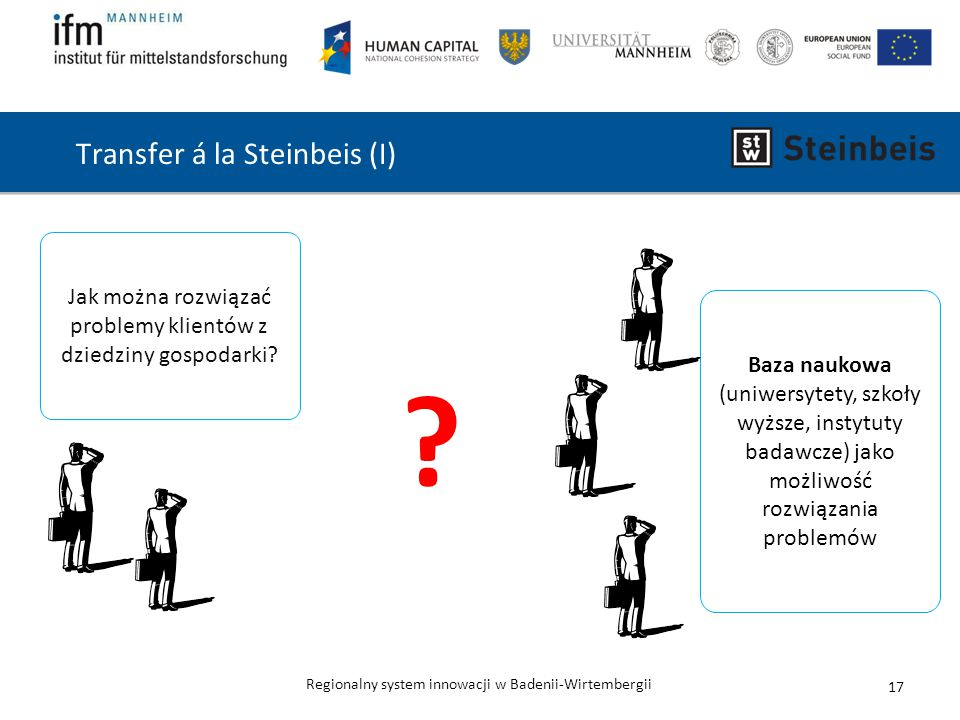Transfer á la Steinbeis (I)