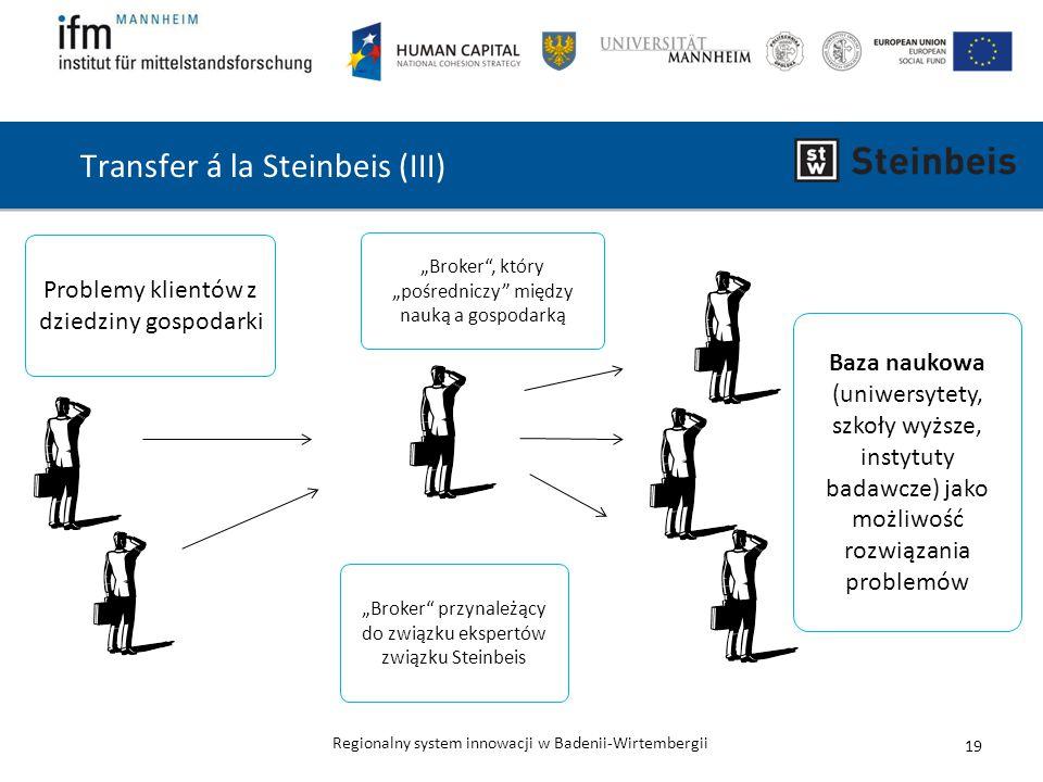 Transfer á la Steinbeis (III)