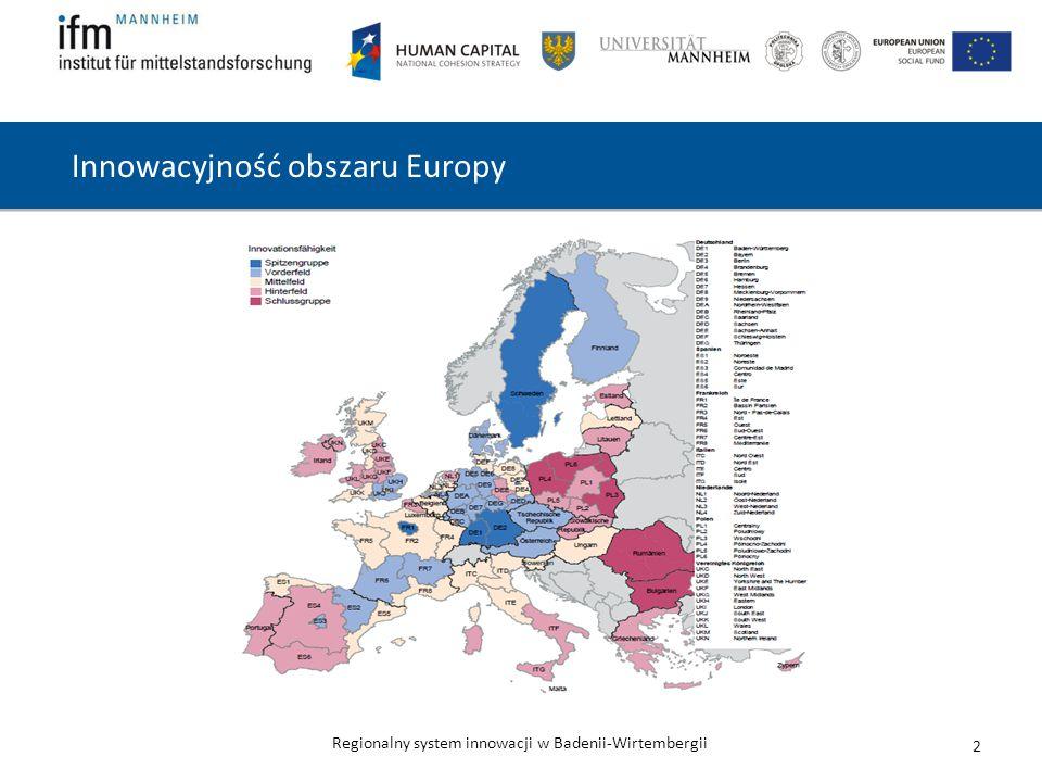Innowacyjność obszaru Europy