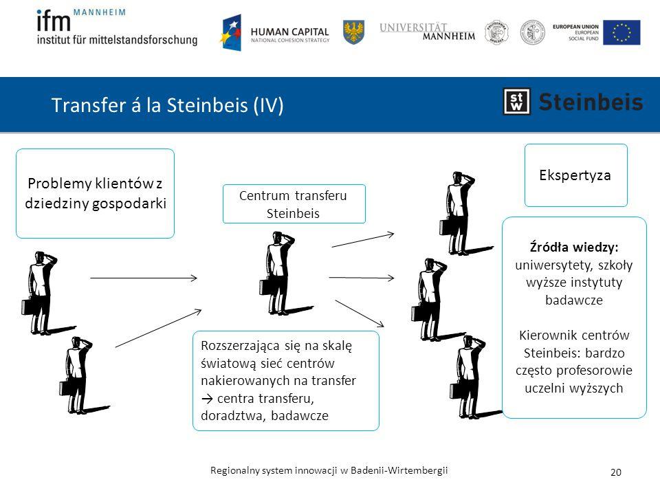 Transfer á la Steinbeis (IV)