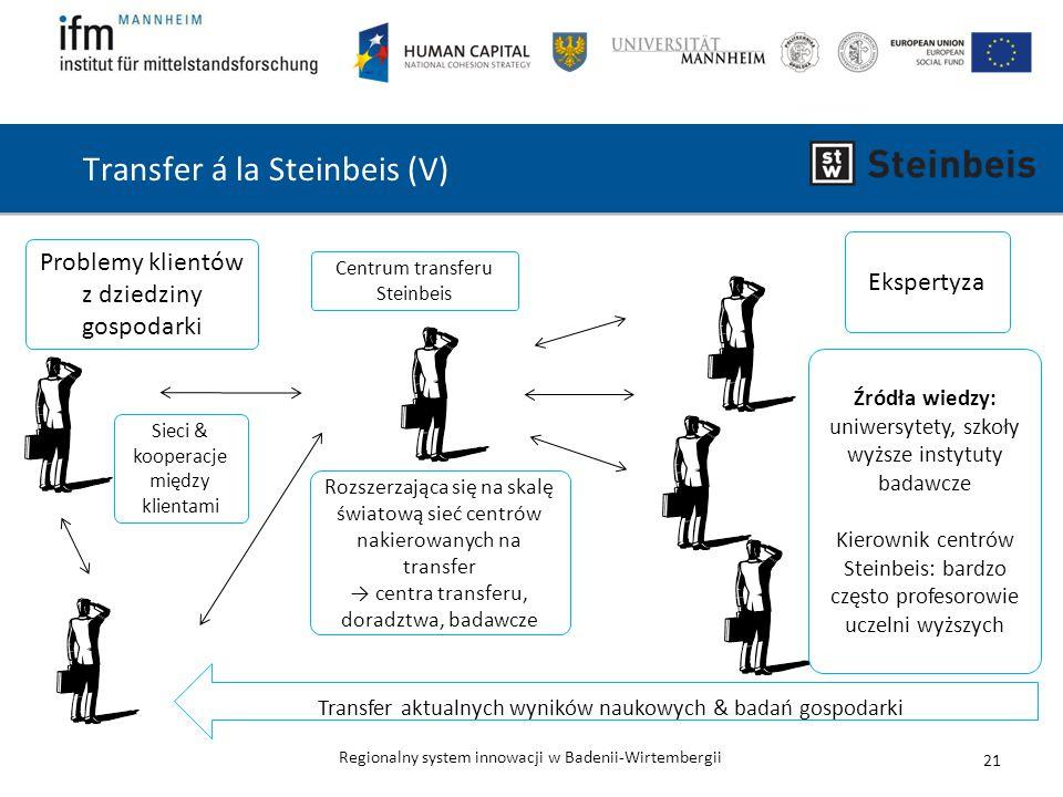 Transfer á la Steinbeis (V)