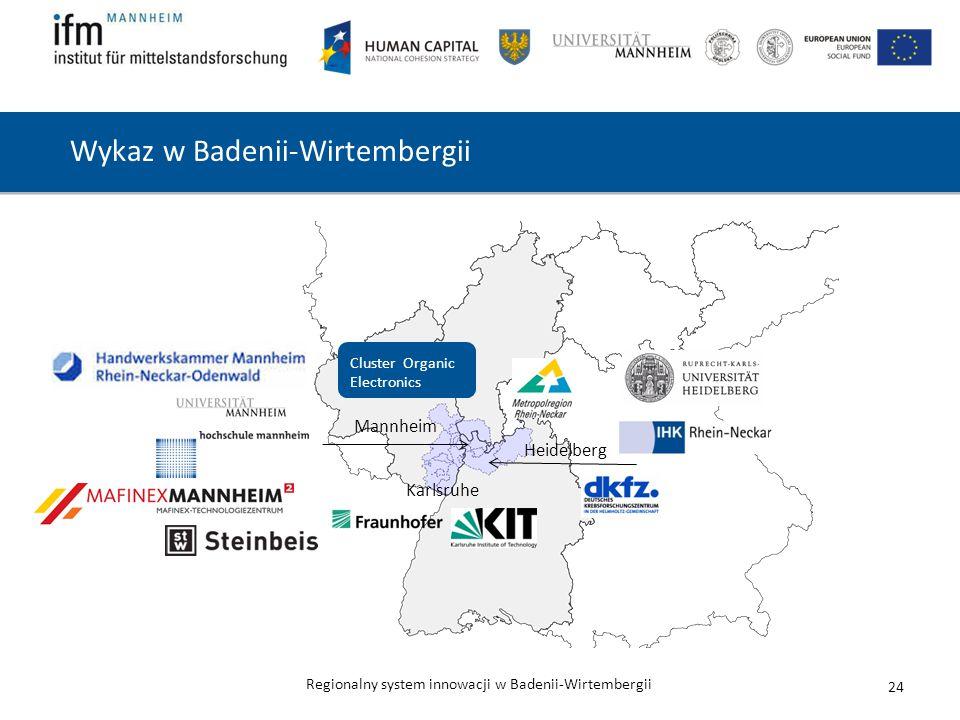 Wykaz w Badenii-Wirtembergii