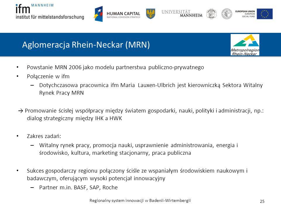 Aglomeracja Rhein-Neckar (MRN)
