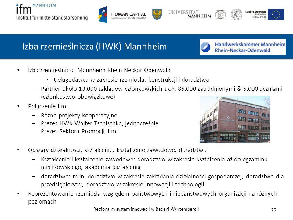 Izba rzemieślnicza (HWK) Mannheim