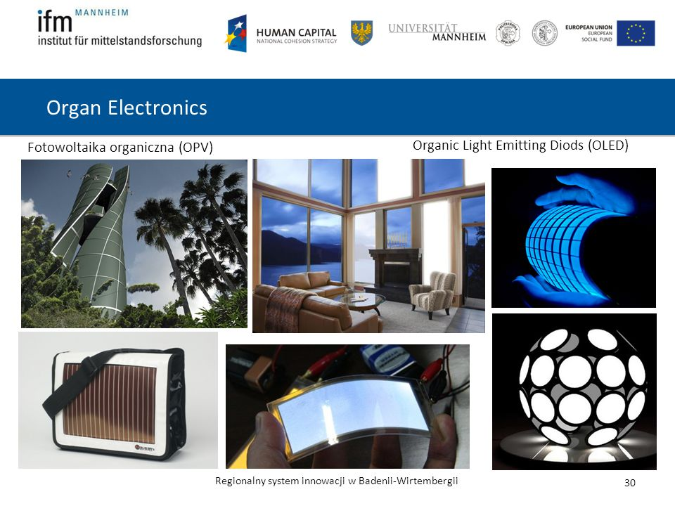 Organ Electronics Fotowoltaika organiczna (OPV)