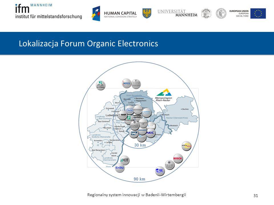 Lokalizacja Forum Organic Electronics