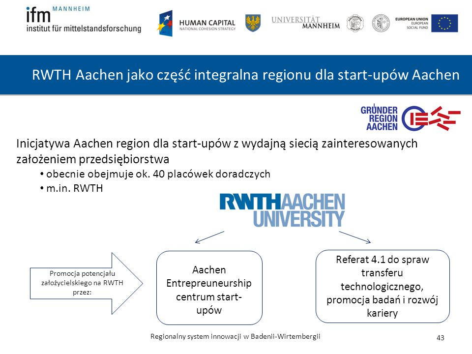 RWTH Aachen jako część integralna regionu dla start-upów Aachen