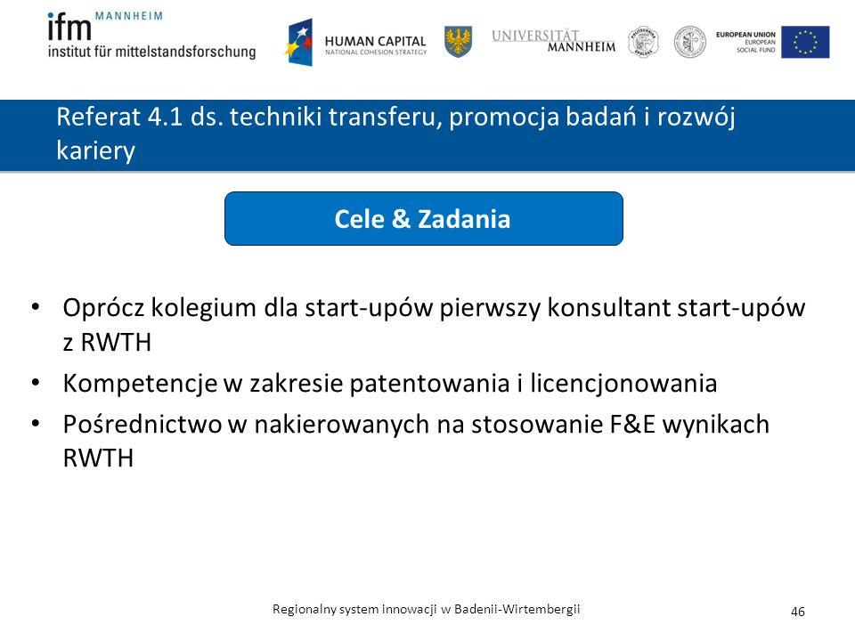 Referat 4.1 ds. techniki transferu, promocja badań i rozwój kariery
