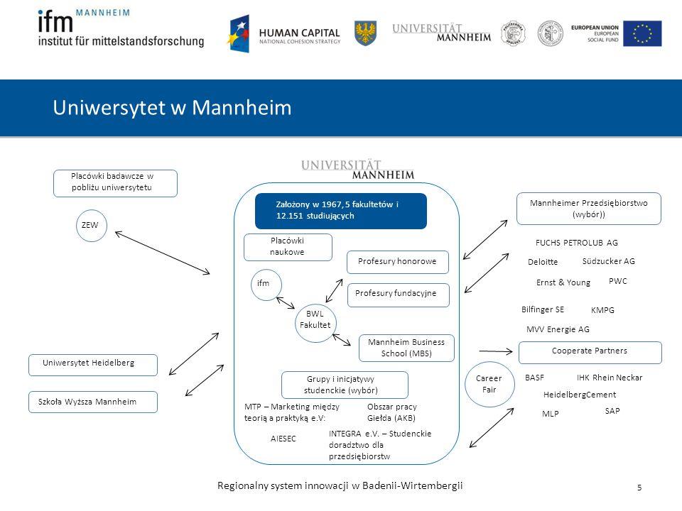 Uniwersytet w Mannheim
