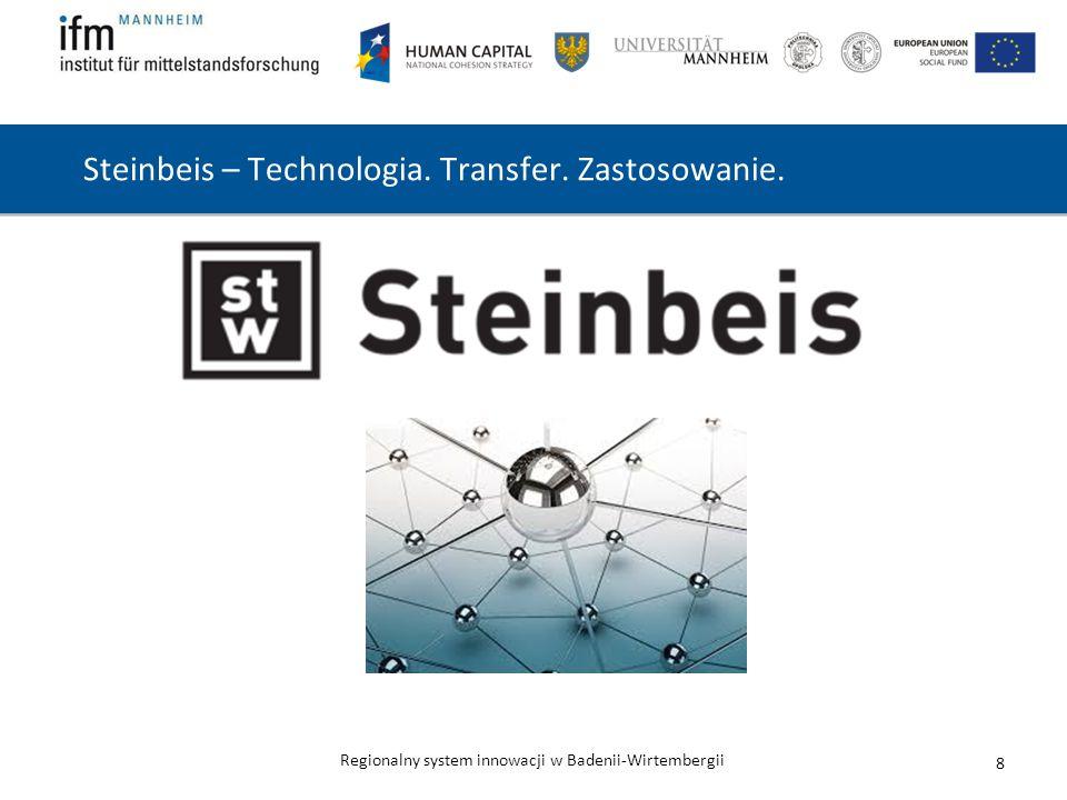 Steinbeis – Technologia. Transfer. Zastosowanie.